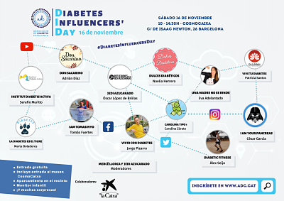 Flyer con información sobre el Diabetes Influencers' Day