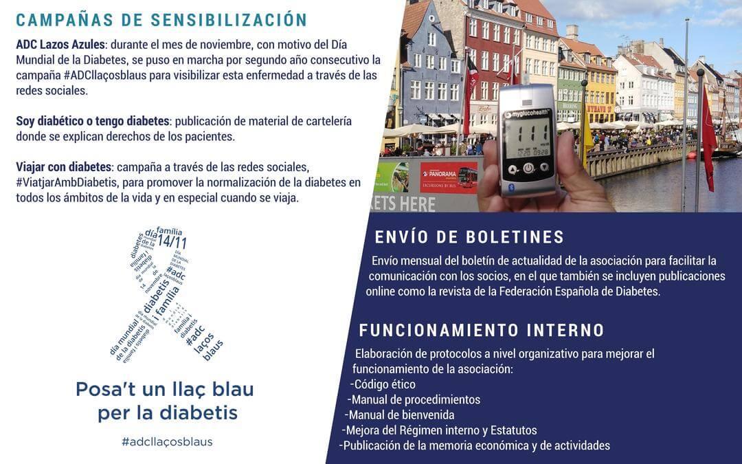 Campañas de sensibilización de diabetes
